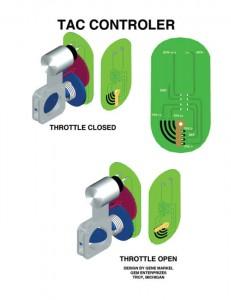 Throttle Actuator Controller