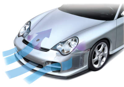 How Engine Coolant Temperature Sensors Influence The Modern