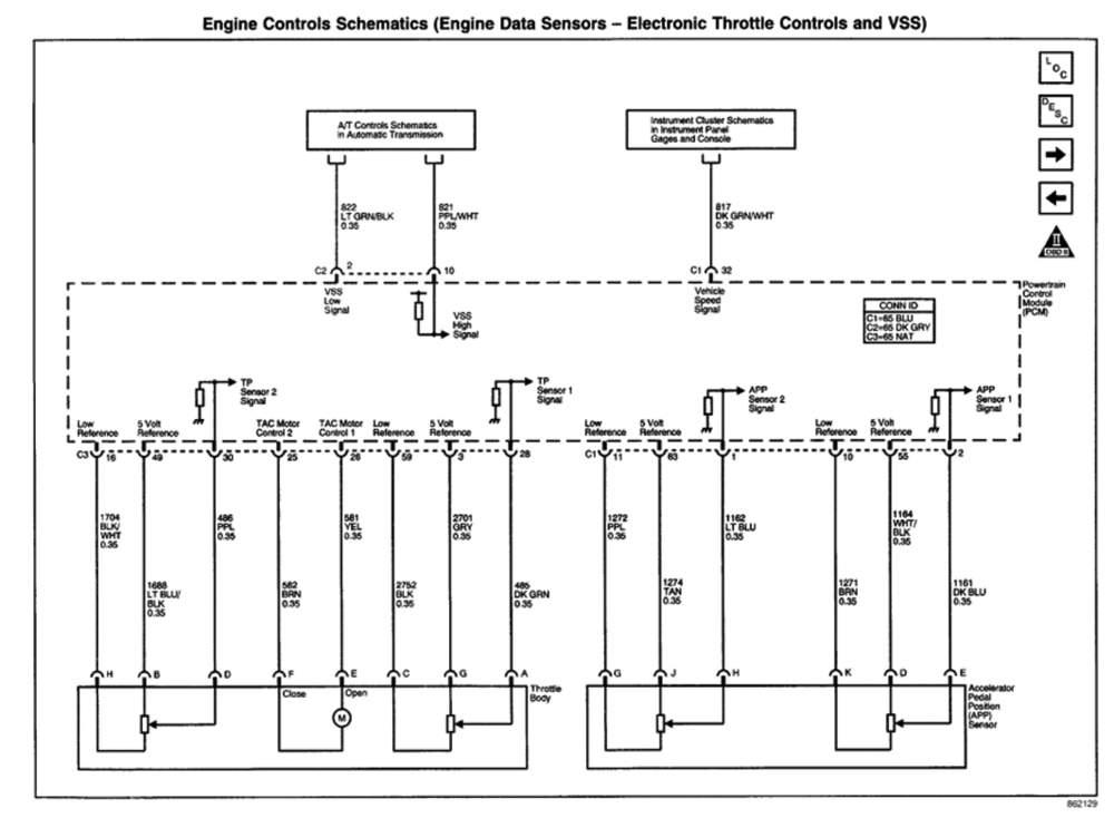 Throttle-By-Wire Codes: P1512 On 2002 GMC Envoy – UnderhoodService | 2002 Envoy Pcm 3 Wiring Schematic |  | Underhood Service