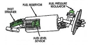 0-FuelPumpDodge_caravan