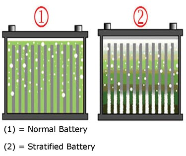 battery-long-stand-time