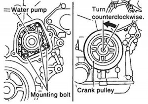 nissan-water-pump-2