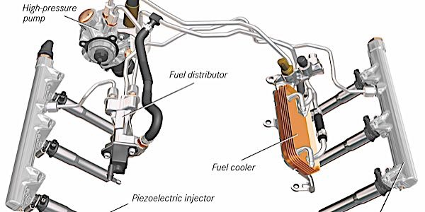 direct injection pressure featured