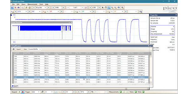 Pico's Waveform Analysis, Search Feature Help To Validate