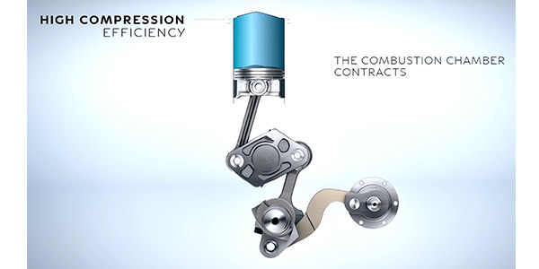 Nissan Variable Compression Engine – UnderhoodService