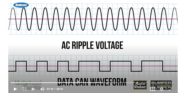 ac-ripple-voltage-alternator-video-featured