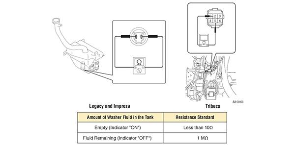 Subaru Tech Tip Washer Fluid Level Sensor Diagnostics