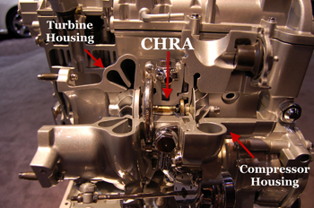 Turbocharger Technology Continues to Improve