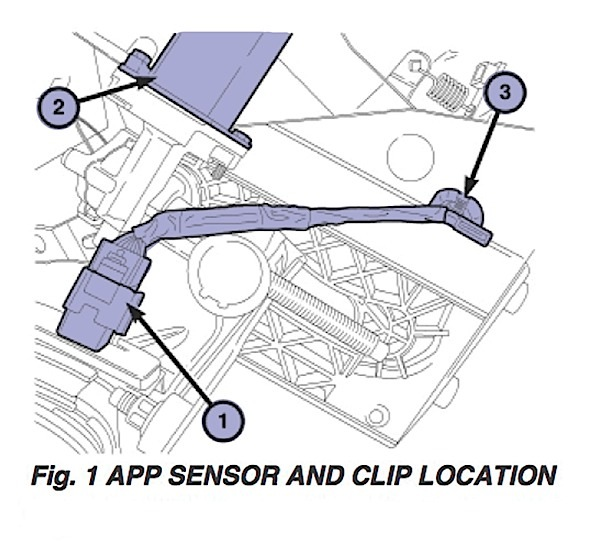 2008 chrysler town and country diagnostic codes