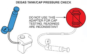 Tech Tip: Cool Fix for a Ford Diesel