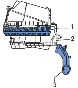 Tech Tip: Poor Throttle Response on VW's Diesel Engine