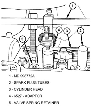 Tech Tip: Multiple Cylinder Misfire or Rough Idle on Chrysler Models