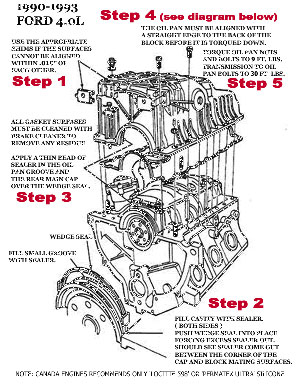 Ford Ranger 4 0 Engine Diagram Wiring Diagram Protocol A Protocol A Musikami It