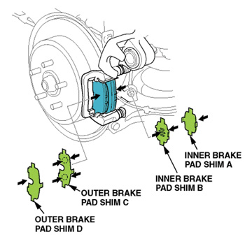Acura Tech Tip: Rear Brake Clunking Noise