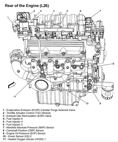 [SCHEMATICS_44OR]  Tech Tip: Servicing GM's 3800 V6 Engines – UnderhoodService | Buick Lacrosse Engine Diagram |  | Underhood Service