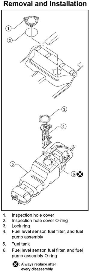 Tech Tip: Fuel Pump is the Rx for this Infiniti QX56 – UnderhoodServiceUnderhood Service
